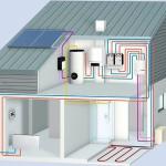 Hybrid Systemhaus auf Fond von Buderus